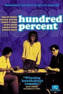 Hundred-Percent